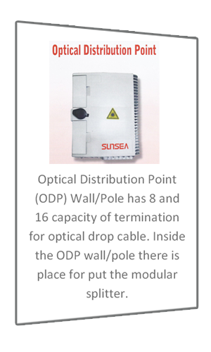 ODP Wall/Pole